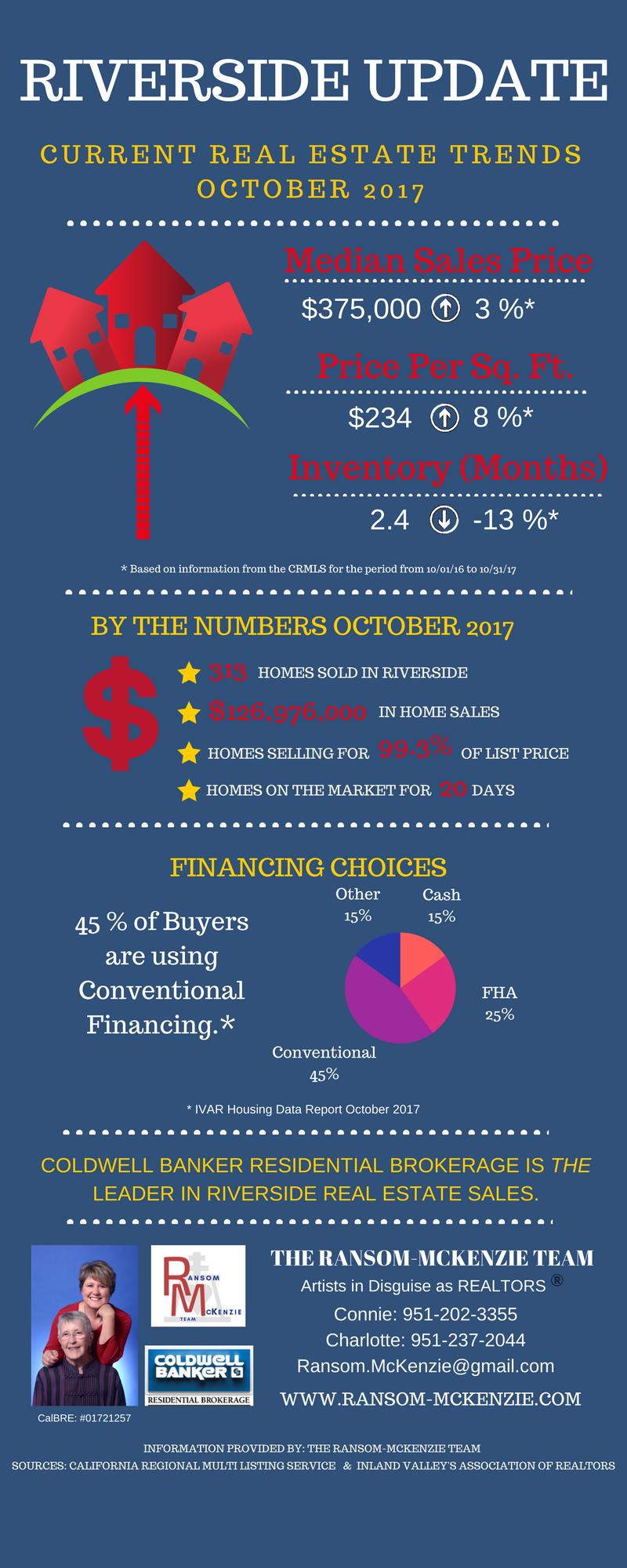 October 2017 Stats Infografic